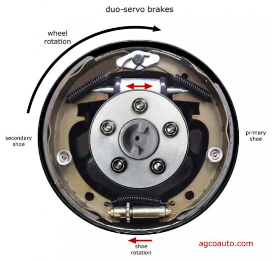 Rear Brake Makes Loud Thump when Released.-brake_duo_servo.jpg