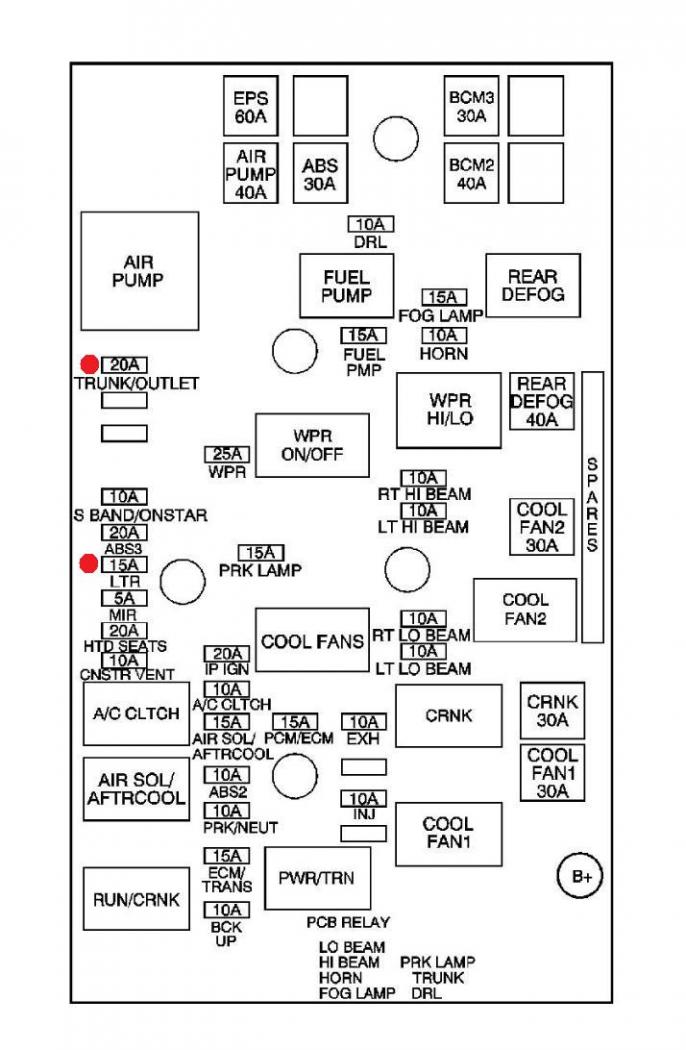 [SCHEMATICS_48ZD]  Cigarette Ligher Fuse on a 2007 Chevy Cobalt Lt | Chevy Cobalt Forum | 2007 Cobalt Ss Fuse Box |  | Chevy Cobalt Forum