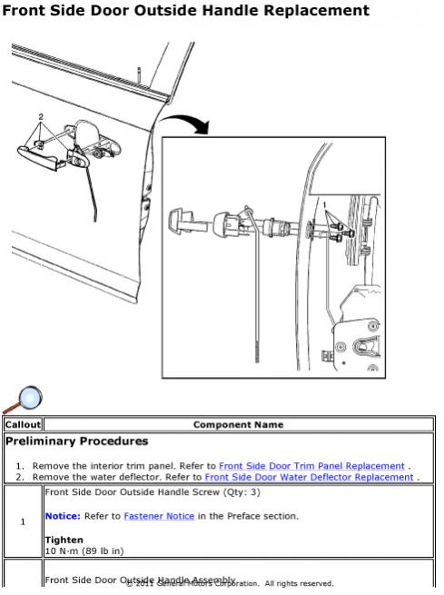 Replacing Door Exterior Door HandlesChevy Cobalt ForumCobalt