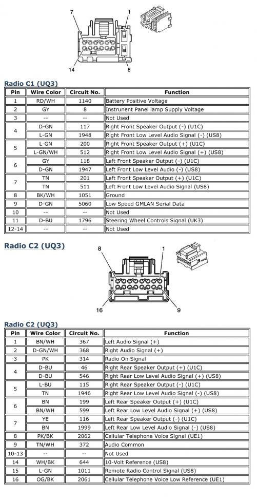 Cobalt Stereo Wiring Guide - Chevy Cobalt Forum / Cobalt Reviews ...