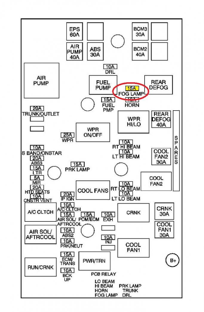 06 cobalt fuse diagram enthusiast wiring diagrams \u2022 2010 chevy silverado fuse diagram 2006 chevy cobalt fuse diagram smart wiring diagrams u2022 rh emgsolutions co 06 cobalt fuse box diagram 06 chevy cobalt wiring diagram
